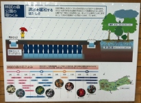 japanese-street-signs-water-and-floods-1